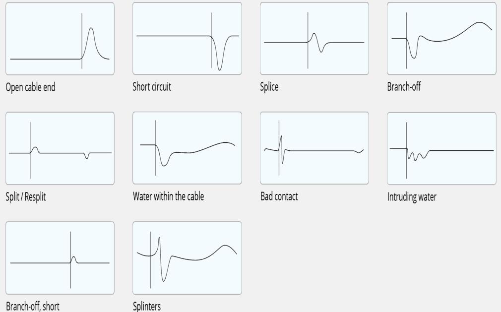 TDR曲线